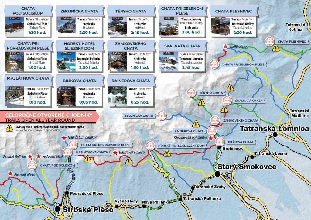 zimné túry v Tatrách