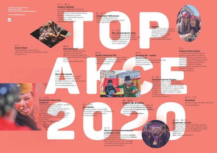 top akce 2020 znojmo